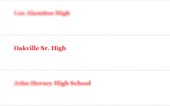 OHS Tops The Charts in Newsweek Ranking