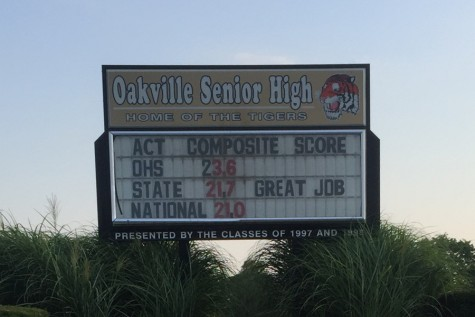 OHSs average ACT score is displayed in front of the building.